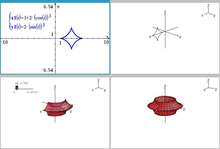 Courbe 3D qui tourne autour de l'axe des z